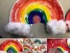 St Patircks Day Rainbow Plates