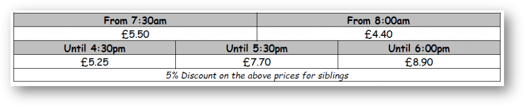 CM Prices