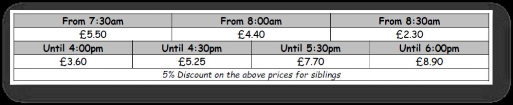SJ Prices